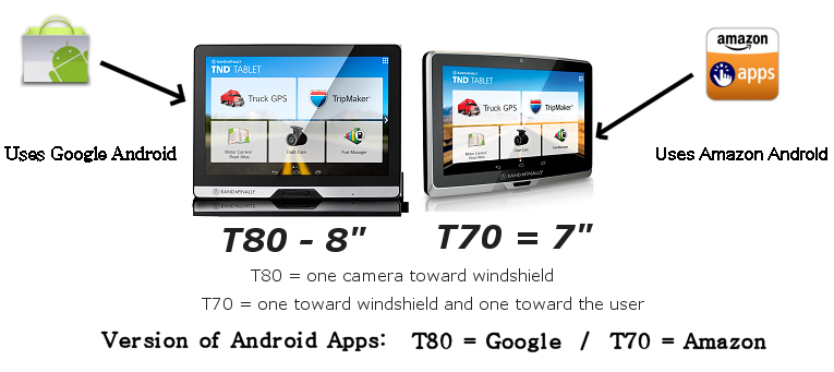 Rand McNally TND Truckers Tablet 70 and 80 specs, sale, and review
