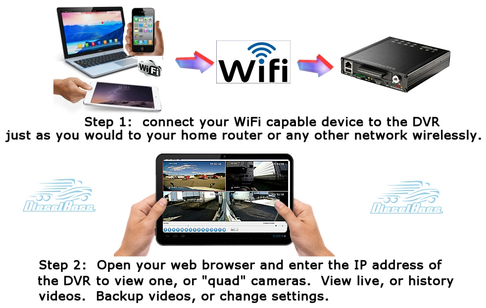Db Hd Wifi Truck Camera View on 4 Camera Security System For An Rv