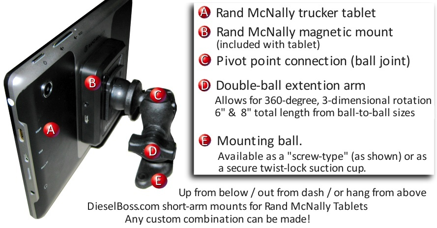Rand Mcnally Gps >> Truck & RV dash mount or windshield bracket for tablet, iPad, Android phone, & Rand Mcnally GPS ...