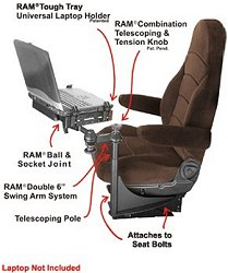 Semi Truck Seats >> Laptop Truck Mount And Stand For Seats Inc Brand Truck Seats