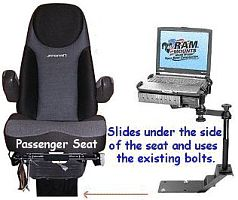 Trucker laptop computer stands and ram mount for semi trucks - CLICK HERE
